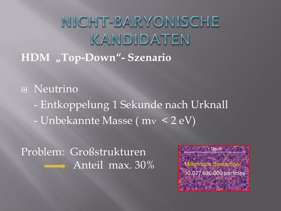 HDM Top-Down- Szenario Neutrino - Entkoppelung 1 Sekunde nach Urknall - Unbekannte Masse ( m < 2 eV) Problem: Großstrukturen Anteil max. 30%