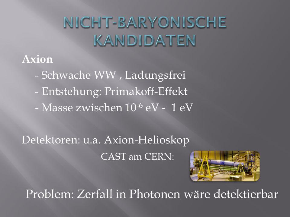 Axion - Schwache WW, Ladungsfrei - Entstehung: Primakoff-Effekt - Masse zwischen 10 -6 eV - 1 eV Detektoren: u.a. Axion-Helioskop CAST am CERN: Proble