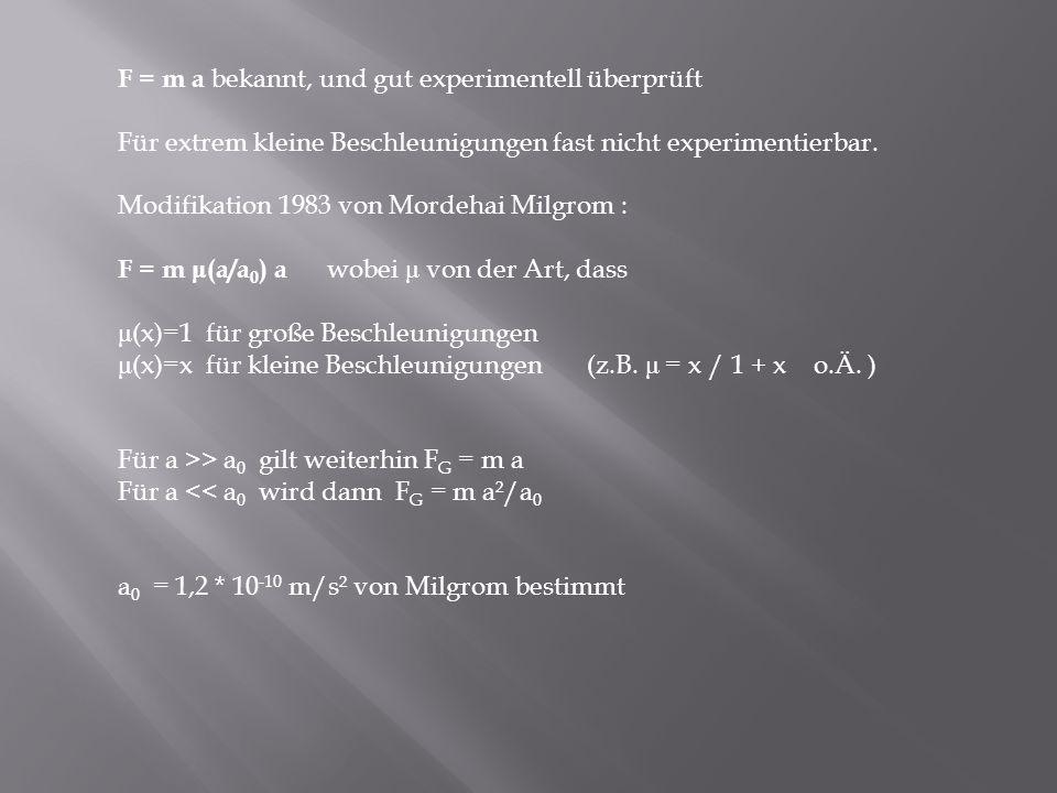F = m a bekannt, und gut experimentell überprüft Für extrem kleine Beschleunigungen fast nicht experimentierbar. Modifikation 1983 von Mordehai Milgro