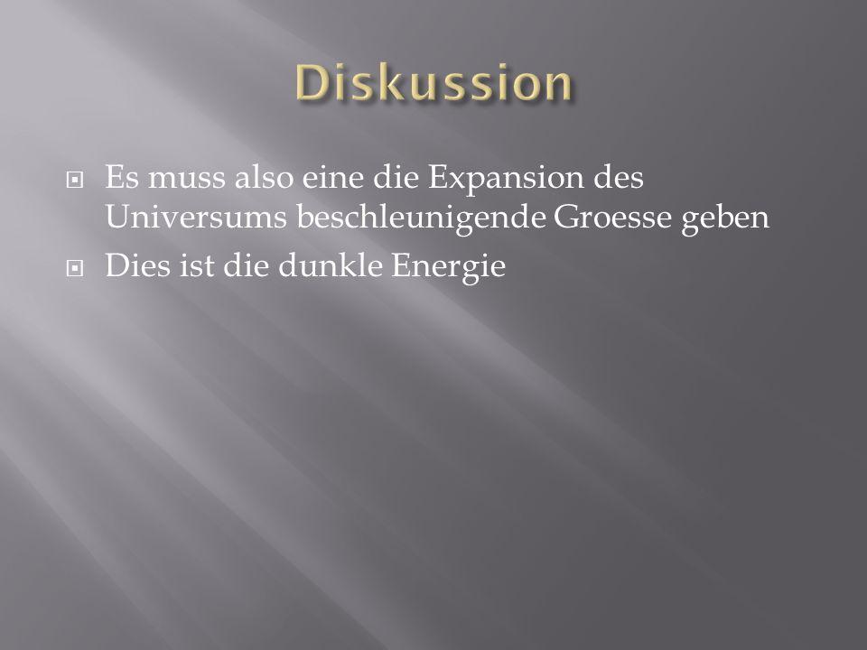 Es muss also eine die Expansion des Universums beschleunigende Groesse geben Dies ist die dunkle Energie