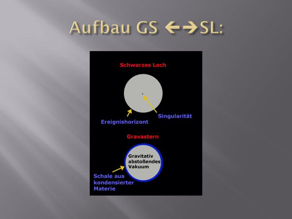 Quellen http://www.astro.lsa.umich.edu/~rdupke/research.php http://www.weltderphysik.de/de/4085.php http://de.wikipedia.org/wiki/Dunkle_Materie http://www.mpa-garching.mpg.de/galform/presse/ http://www.sdss.org/ Bilder http://de.wikipedia.org/wiki/Datei:Ssc2007-10a1.jpg http://www.weltderphysik.de