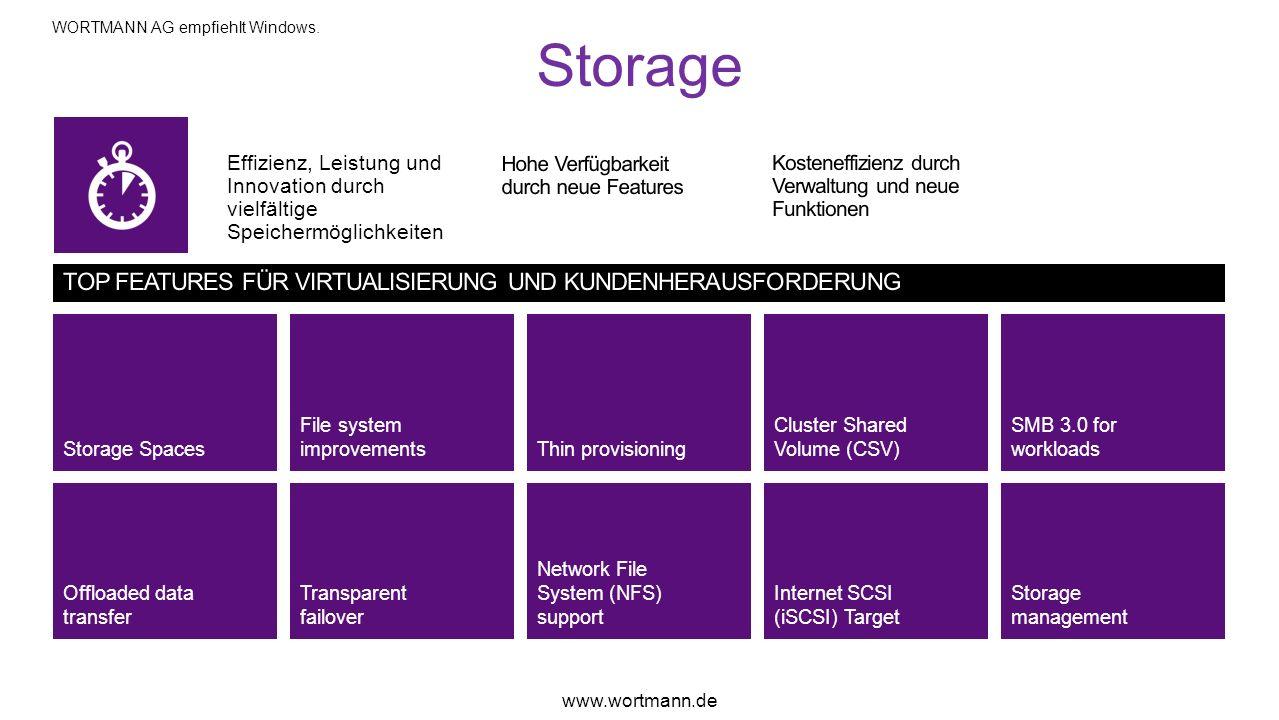 Storage Effizienz, Leistung und Innovation durch vielfältige Speichermöglichkeiten Offloaded data transfer Transparent failover Network File System (N