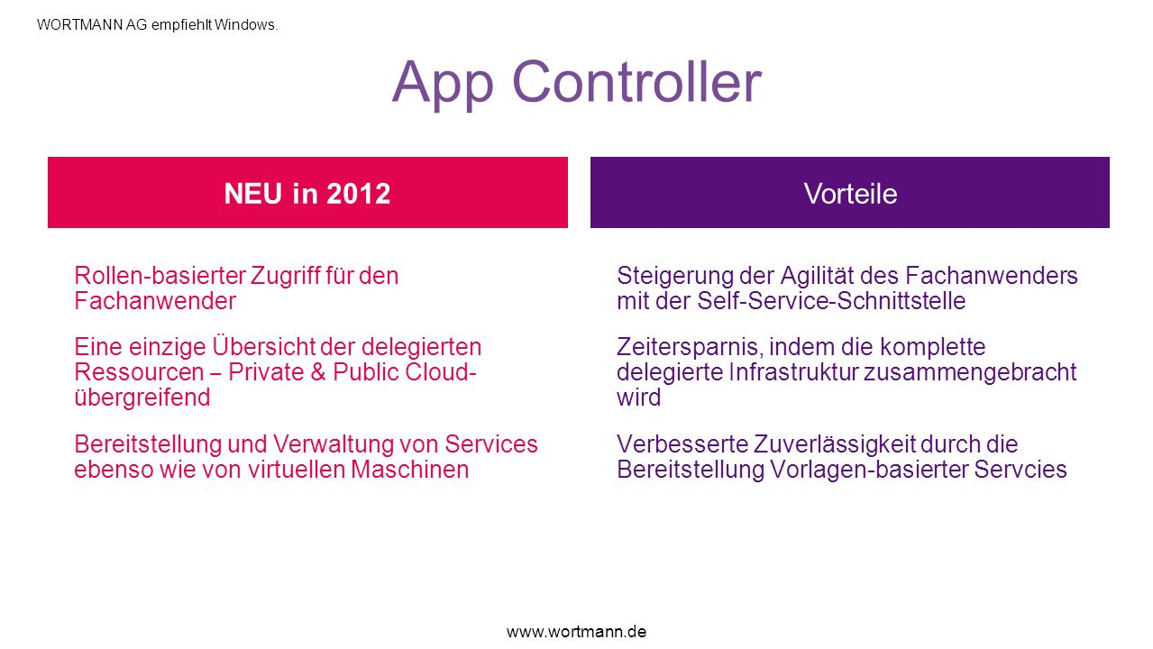 App Controller VorteileNEU in 2012 Rollen-basierter Zugriff für den Fachanwender Eine einzige Übersicht der delegierten Ressourcen Private & Public Cl