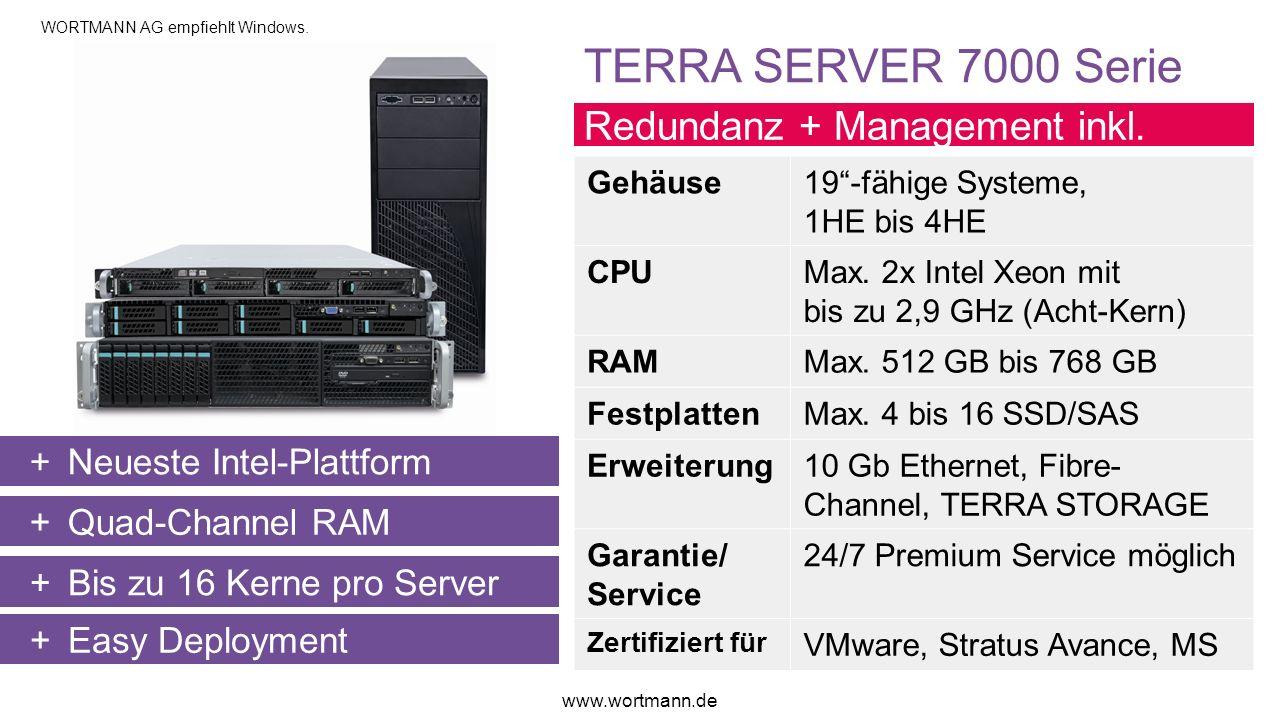 TERRA SERVER 7000 Serie Redundanz + Management inkl. Neueste Intel-Plattform Quad-Channel RAM Bis zu 16 Kerne pro Server Easy Deployment Gehäuse19-fäh