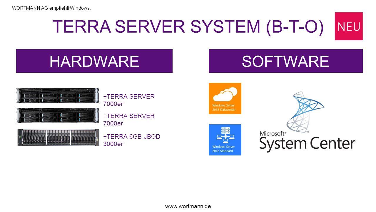 TERRA SERVER SYSTEM (B-T-O) +TERRA SERVER 7000er +TERRA 6GB JBOD 3000er SOFTWAREHARDWARE www.wortmann.de WORTMANN AG empfiehlt Windows.