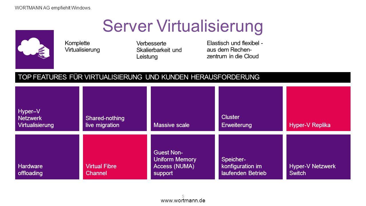 Hardware offloading Virtual Fibre Channel Guest Non- Uniform Memory Access (NUMA) support Speicher- konfiguration im laufenden Betrieb Hyper-V Netzwer