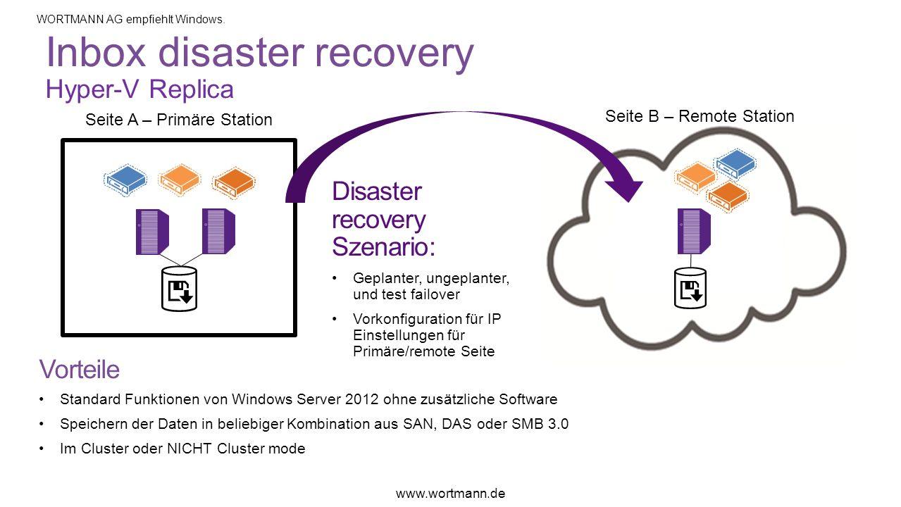 Inbox disaster recovery Hyper-V Replica Vorteile Standard Funktionen von Windows Server 2012 ohne zusätzliche Software Speichern der Daten in beliebig