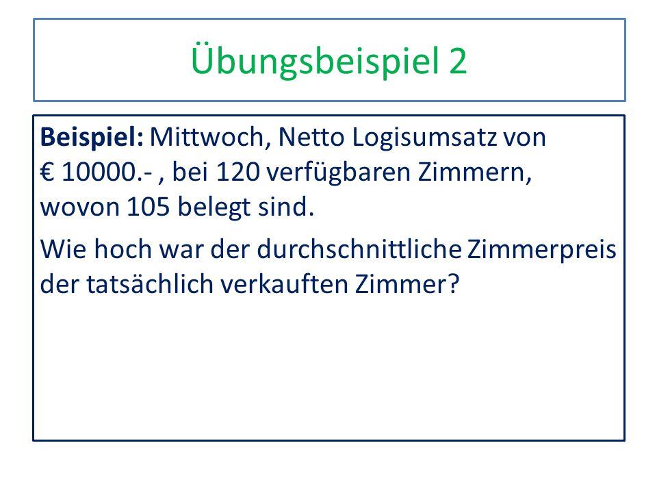 Übungsbeispiel 2 Beispiel: Mittwoch, Netto Logisumsatz von 10000.-, bei 120 verfügbaren Zimmern, wovon 105 belegt sind. Wie hoch war der durchschnittl