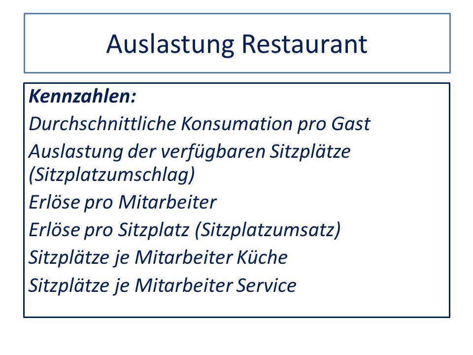 Auslastung Restaurant Kennzahlen: Durchschnittliche Konsumation pro Gast Auslastung der verfügbaren Sitzplätze (Sitzplatzumschlag) Erlöse pro Mitarbei
