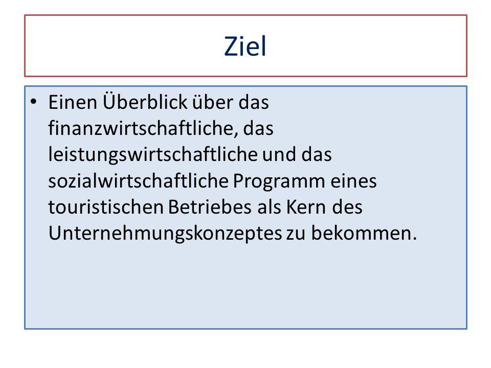 Balance Scorecard ABWL Werner Heimgartner IBS Bad Vöslau Innsbruck 2013 Gegen die Überbewertung kurzfristiger Ergebnisse > Strategische Ziele im Auge behalten Kundenbindung.
