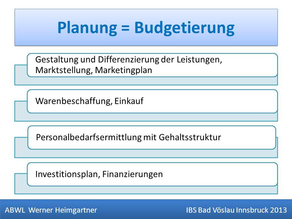 Planung = Budgetierung Gestaltung und Differenzierung der Leistungen, Marktstellung, Marketingplan Warenbeschaffung, EinkaufPersonalbedarfsermittlung