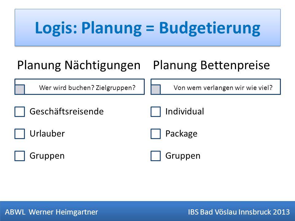 Logis: Planung = Budgetierung ABWL Werner Heimgartner IBS Bad Vöslau Innsbruck 2013 Planung Nächtigungen Geschäftsreisende Urlauber Gruppen Planung Be