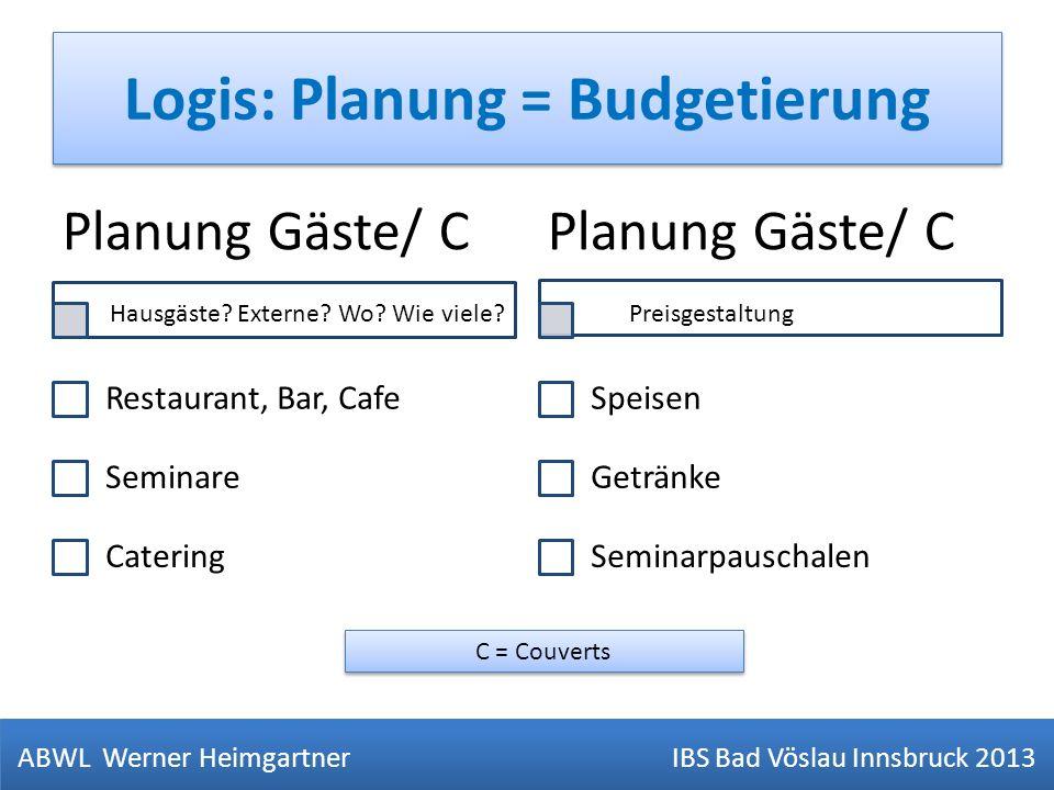 Logis: Planung = Budgetierung ABWL Werner Heimgartner IBS Bad Vöslau Innsbruck 2013 Planung Gäste/ C Restaurant, Bar, Cafe Seminare Catering Planung G