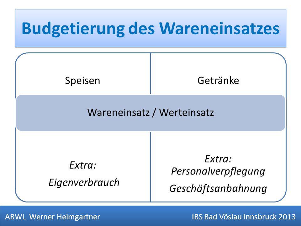 Budgetierung des Wareneinsatzes ABWL Werner Heimgartner IBS Bad Vöslau Innsbruck 2013 V= Verpfegung SpeisenGetränke Extra: Eigenverbrauch Extra: Perso