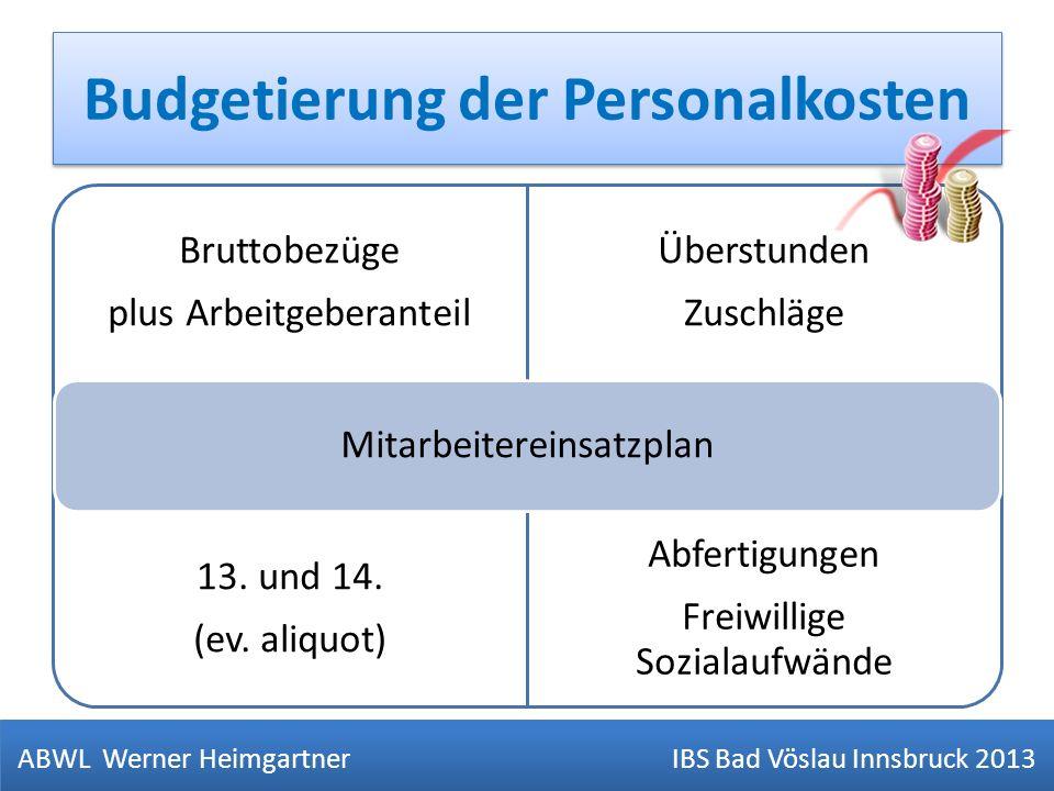 Budgetierung der Personalkosten ABWL Werner Heimgartner IBS Bad Vöslau Innsbruck 2013 V= Verpfegung Bruttobezüge plus Arbeitgeberanteil Überstunden Zu
