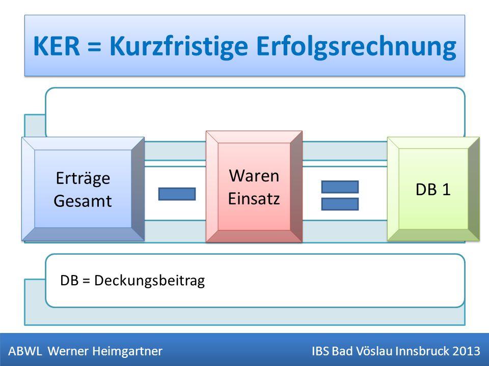 KER = Kurzfristige Erfolgsrechnung DB = Deckungsbeitrag ABWL Werner Heimgartner IBS Bad Vöslau Innsbruck 2013 Erträge Gesamt Waren Einsatz DB 1