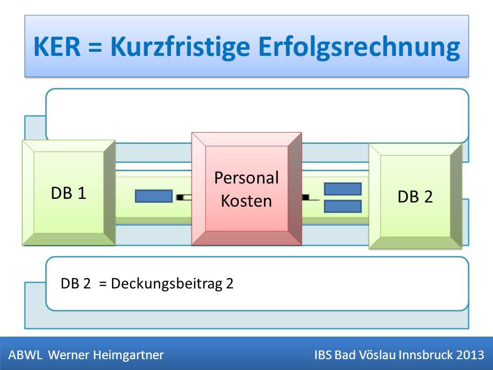 KER = Kurzfristige Erfolgsrechnung DB 2 = Deckungsbeitrag 2 ABWL Werner Heimgartner IBS Bad Vöslau Innsbruck 2013 Personal Kosten DB 1 DB 2