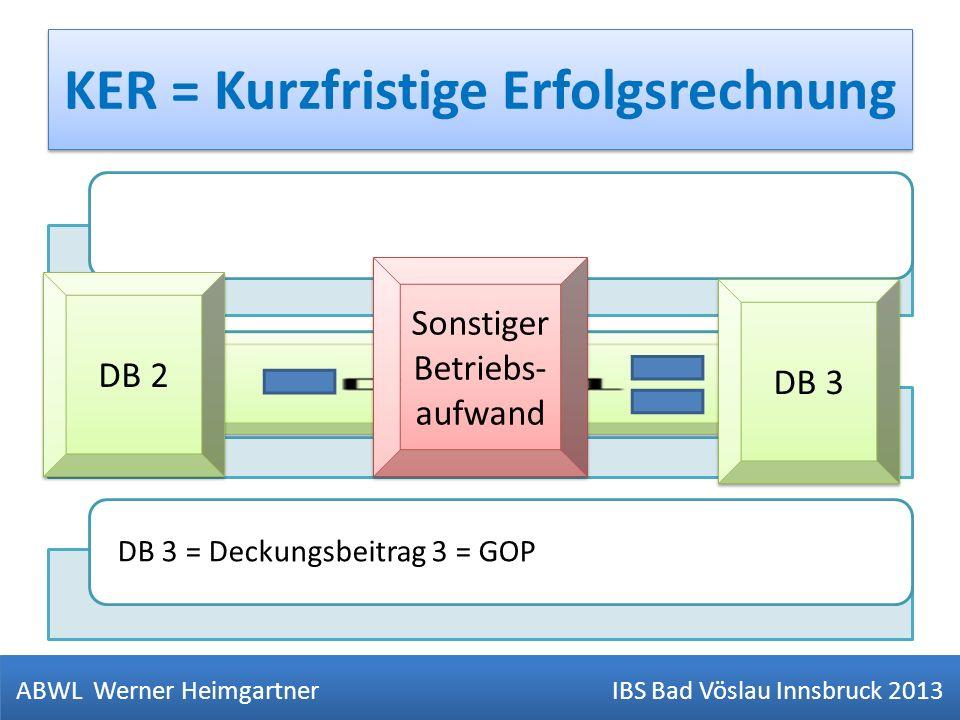 KER = Kurzfristige Erfolgsrechnung DB 3 = Deckungsbeitrag 3 = GOP ABWL Werner Heimgartner IBS Bad Vöslau Innsbruck 2013 Sonstiger Betriebs- aufwand DB