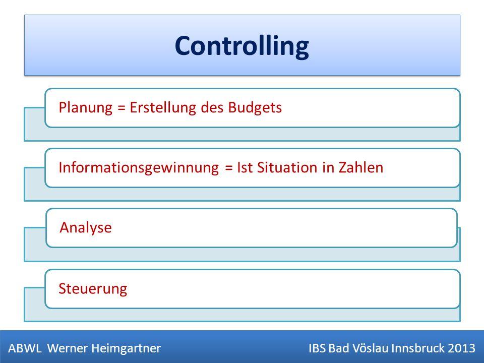 Controlling Planung = Erstellung des BudgetsInformationsgewinnung = Ist Situation in ZahlenAnalyseSteuerung ABWL Werner Heimgartner IBS Bad Vöslau Inn