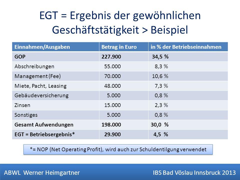 EGT = Ergebnis der gewöhnlichen Geschäftstätigkeit > Beispiel Einnahmen/AusgabenBetrag in Euroin % der Betriebseinnahmen GOP227.900 34,5 % Abschreibun