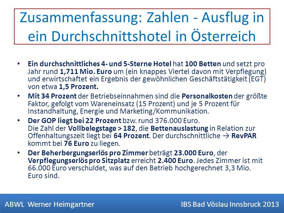 Zusammenfassung: Zahlen - Ausflug in ein Durchschnittshotel in Österreich Ein durchschnittliches 4- und 5-Sterne Hotel hat 100 Betten und setzt pro Ja