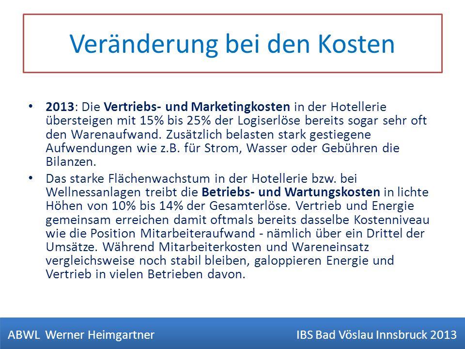 Veränderung bei den Kosten 2013: Die Vertriebs- und Marketingkosten in der Hotellerie übersteigen mit 15% bis 25% der Logiserlöse bereits sogar sehr o