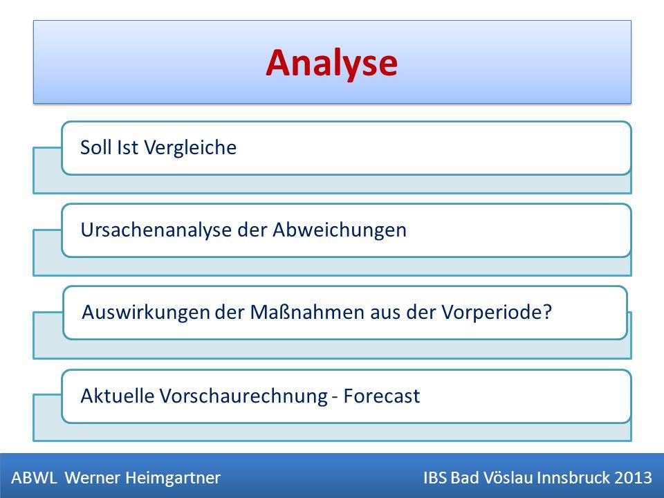 Analyse Soll Ist VergleicheUrsachenanalyse der AbweichungenAuswirkungen der Maßnahmen aus der Vorperiode?Aktuelle Vorschaurechnung - Forecast ABWL Wer
