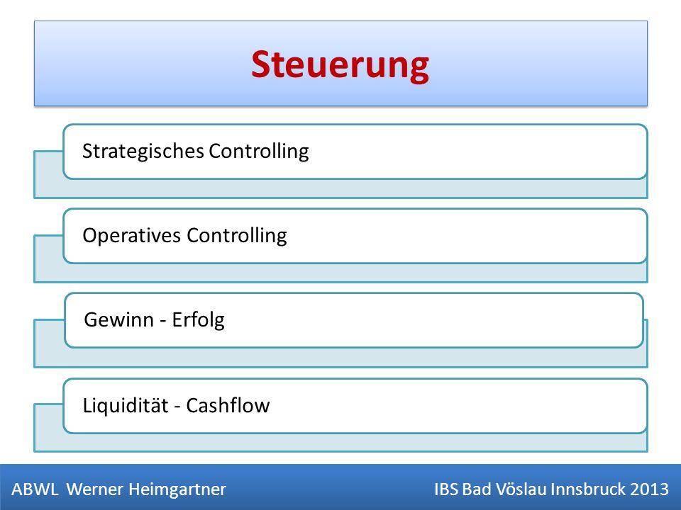 Steuerung Strategisches ControllingOperatives ControllingGewinn - ErfolgLiquidität - Cashflow ABWL Werner Heimgartner IBS Bad Vöslau Innsbruck 2013