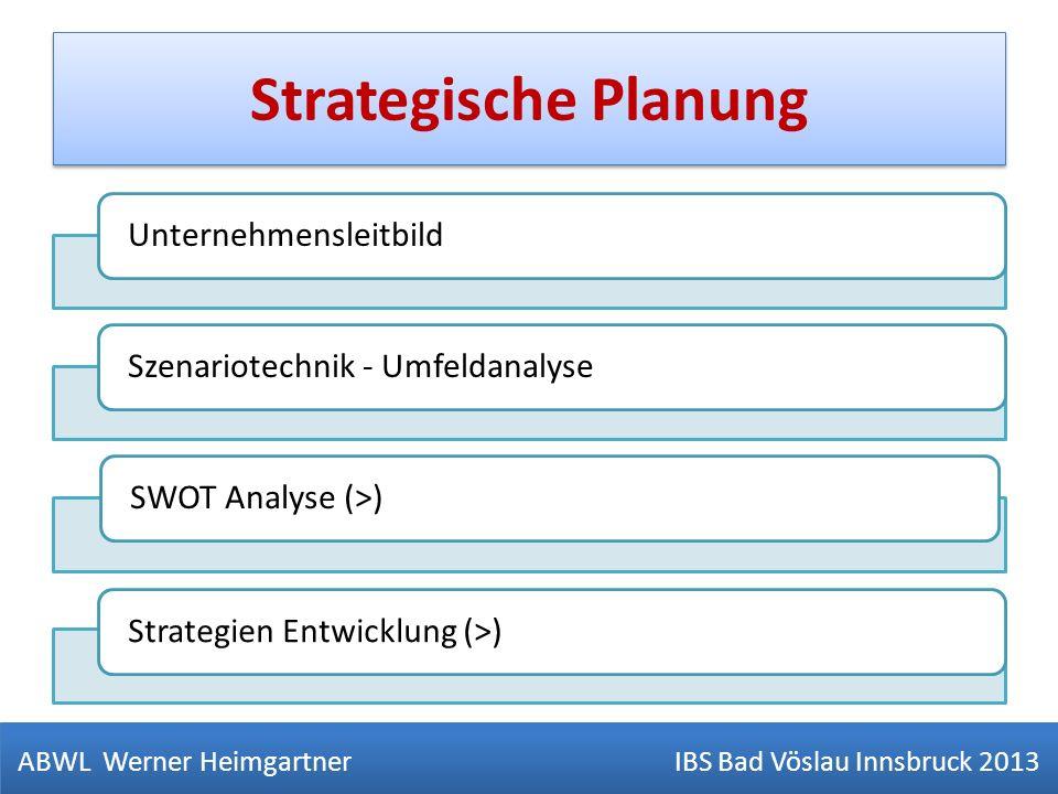 Strategische Planung UnternehmensleitbildSzenariotechnik - UmfeldanalyseSWOT Analyse (>)Strategien Entwicklung (>) ABWL Werner Heimgartner IBS Bad Vös
