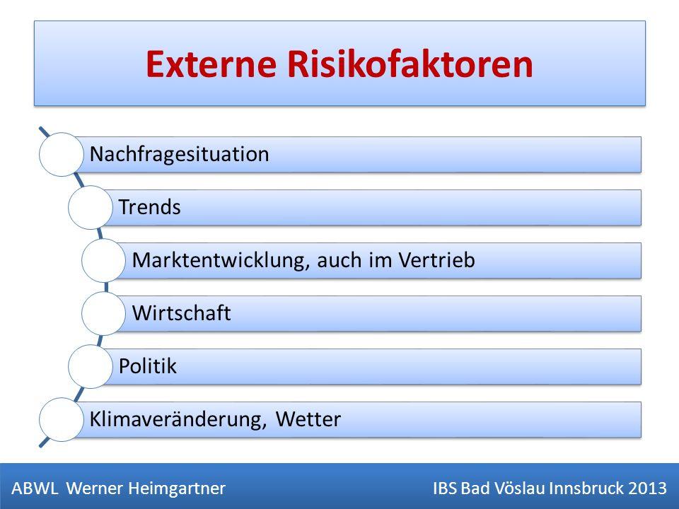 Externe Risikofaktoren ABWL Werner Heimgartner IBS Bad Vöslau Innsbruck 2013 Nachfragesituation Trends Marktentwicklung, auch im Vertrieb Wirtschaft P