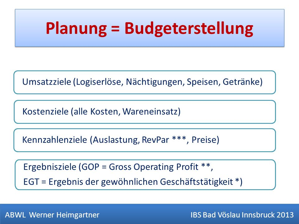 Selbsttest: Englische Fachausdrücke commerceaccounting bookkeepercommon pricing .