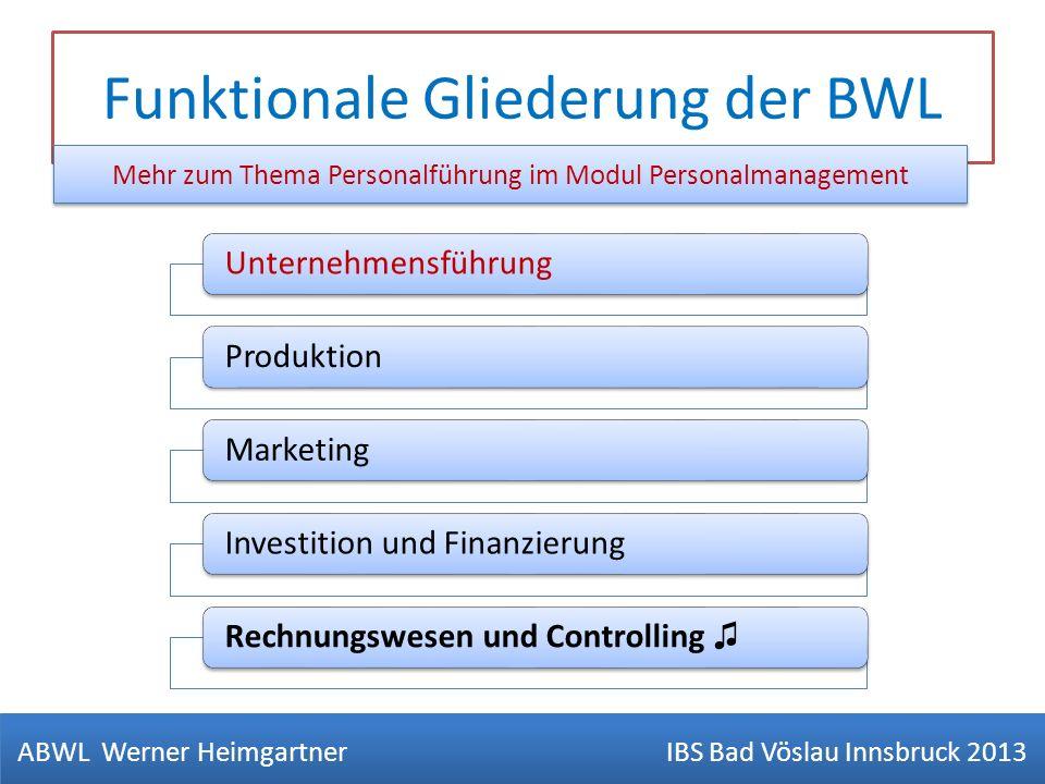 Funktionale Gliederung der BWL Mehr zum Thema Personalführung im Modul Personalmanagement UnternehmensführungProduktionMarketingInvestition und Finanz