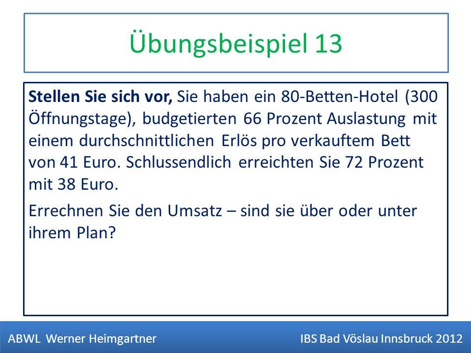 Übungsbeispiel 13 Stellen Sie sich vor, Sie haben ein 80-Betten-Hotel (300 Öffnungstage), budgetierten 66 Prozent Auslastung mit einem durchschnittlic