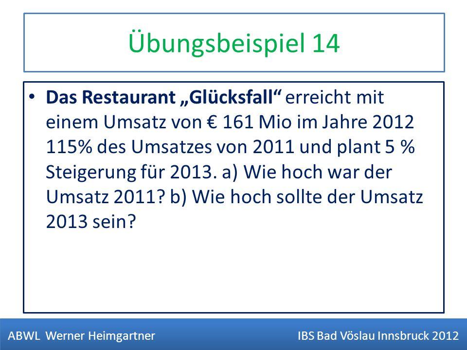 Übungsbeispiel 14 Das Restaurant Glücksfall erreicht mit einem Umsatz von 161 Mio im Jahre 2012 115% des Umsatzes von 2011 und plant 5 % Steigerung fü