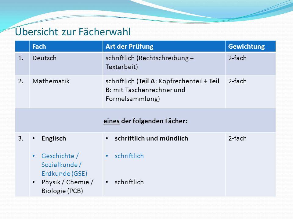 Übersicht zur Fächerwahl FachArt der PrüfungGewichtung 1.Deutschschriftlich (Rechtschreibung + Textarbeit) 2-fach 2.Mathematikschriftlich (Teil A: Kop