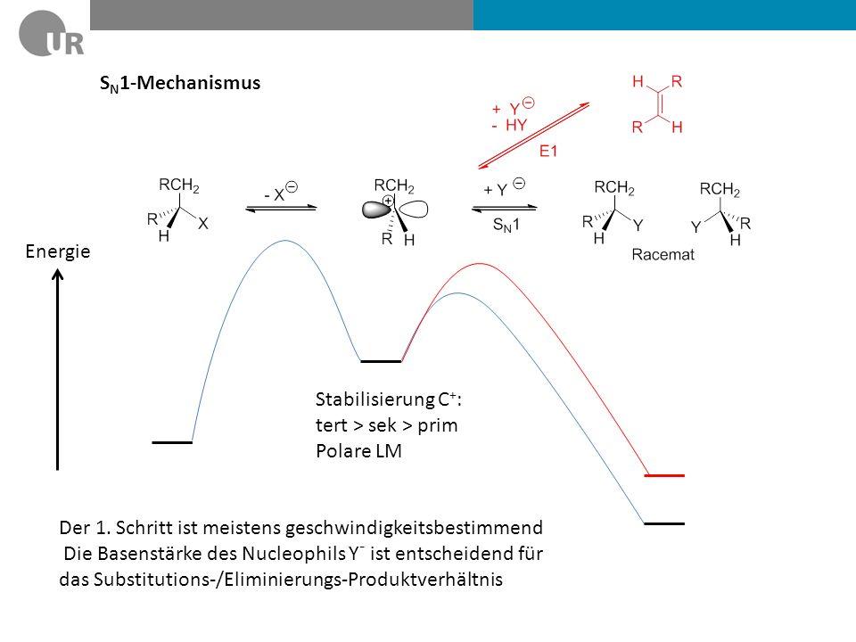 S N 1-Mechanismus Stabilisierung C + : tert > sek > prim Polare LM Energie Der 1. Schritt ist meistens geschwindigkeitsbestimmend Die Basenstärke des