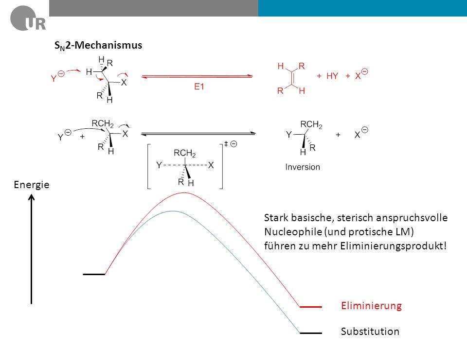 S N 2-Mechanismus Energie Eliminierung Substitution Stark basische, sterisch anspruchsvolle Nucleophile (und protische LM) führen zu mehr Eliminierung