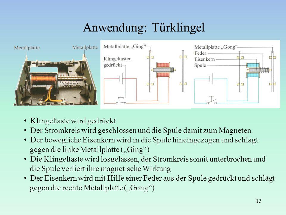 Anwendung: Türklingel Klingeltaste wird gedrückt Der Stromkreis wird geschlossen und die Spule damit zum Magneten Der bewegliche Eisenkern wird in die