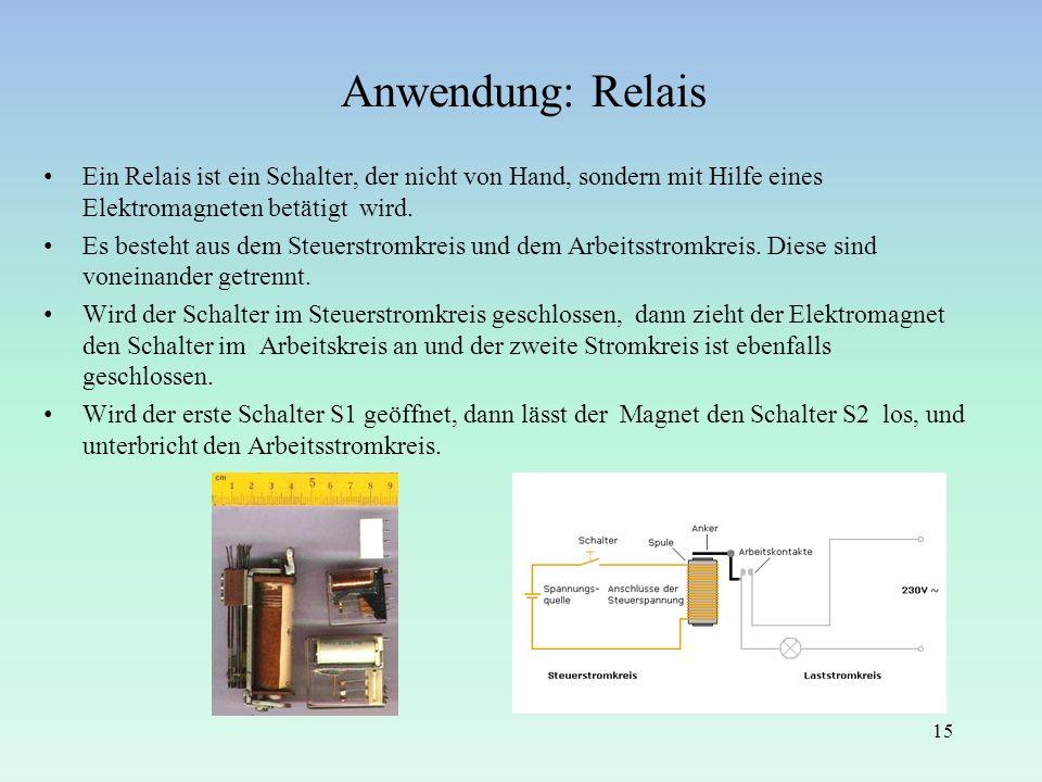 Anwendung: Relais Ein Relais ist ein Schalter, der nicht von Hand, sondern mit Hilfe eines Elektromagneten betätigt wird. Es besteht aus dem Steuerstr