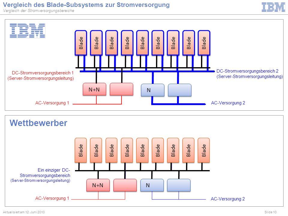Slide 10 Vergleich des Blade-Subsystems zur Stromversorgung Vergleich der Stromversorgungsbereiche Aktualisiert am 12. Juni 2010 DC-Stromversorgungsbe