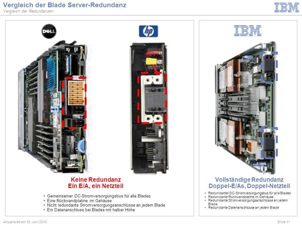 Slide 11 Vergleich der Blade Server-Redundanz Vergleich der Redundanzen Aktualisiert am 12. Juni 2010 Gemeinsamer DC-Stromversorgungsbus für alle Blad