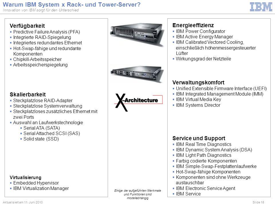 Slide 18 Warum IBM System x Rack- und Tower-Server? Innovation von IBM sorgt für den Unterschied Service und Support IBM Real Time Diagnostics IBM Dyn