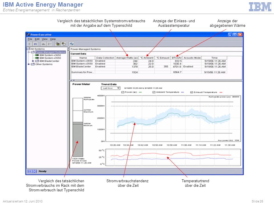 Slide 25 IBM Active Energy Manager Echtes Energiemanagement in Rechenzentren Aktualisiert am 12. Juni 2010 Anzeige der abgegebenen Wärme Vergleich des
