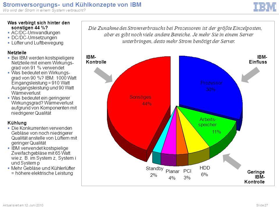 Slide 27 Stromversorgungs- und Kühlkonzepte von IBM Wo wird der Strom in einem System verbraucht? Aktualisiert am 12. Juni 2010 Die Zunahme des Stromv