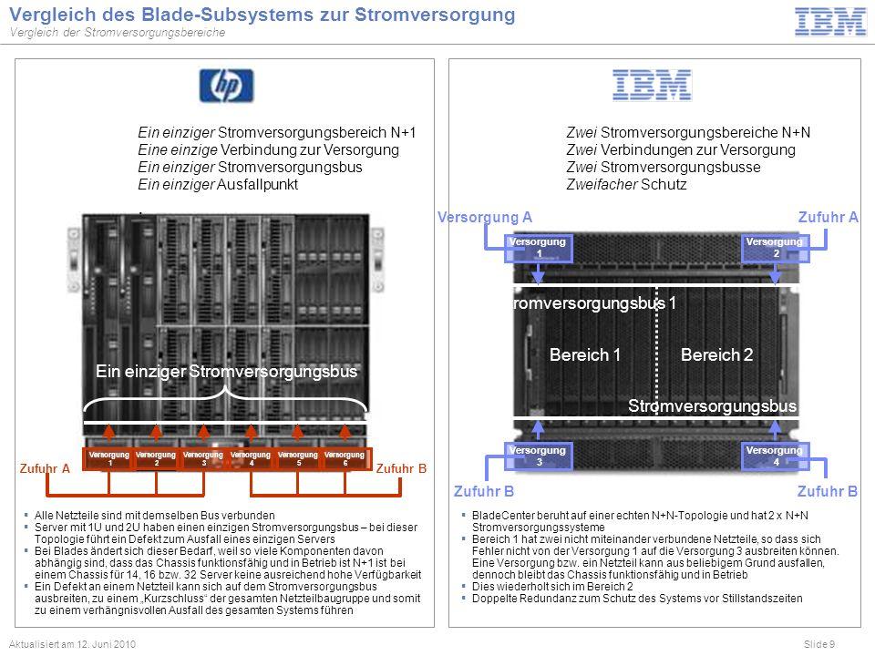 Slide 9 Zufuhr B Versorgung A Zufuhr B Zufuhr A Vergleich des Blade-Subsystems zur Stromversorgung Vergleich der Stromversorgungsbereiche Aktualisiert
