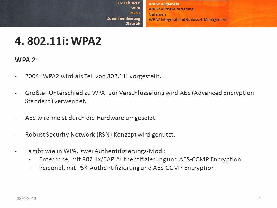 08/4/201314 WPA2 Allgemein WPA2 Authentifiizierung Gefahren WPA2 Integrität und Schlüssel-Management 4. 802.11i: WPA2 802.11b WEP WPA WPA2 Zusammenfas