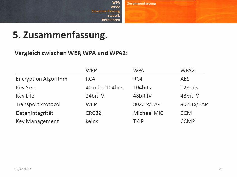 Vergleich zwischen WEP, WPA und WPA2: WEPWPAWPA2 Encryption AlgorithmRC4RC4AES Key Size40 oder 104bits104bits 128bits Key Life24bit IV48bit IV48bit IV