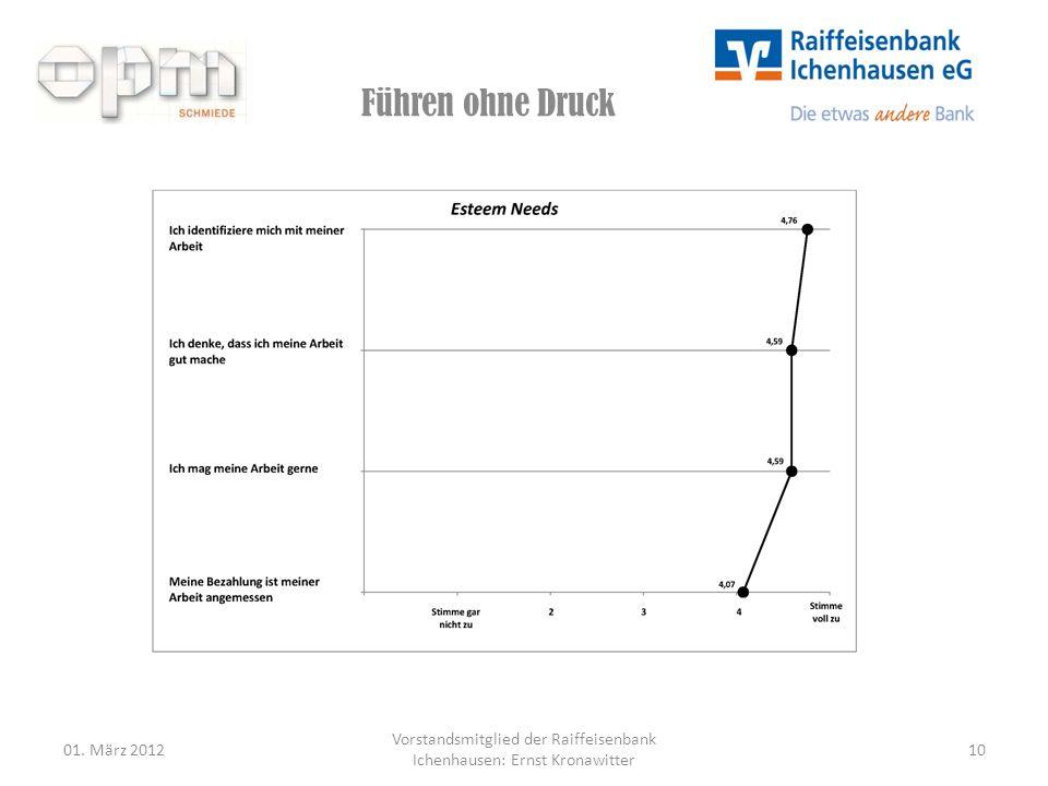 Führen ohne Druck 01. März 2012 Vorstandsmitglied der Raiffeisenbank Ichenhausen: Ernst Kronawitter 10