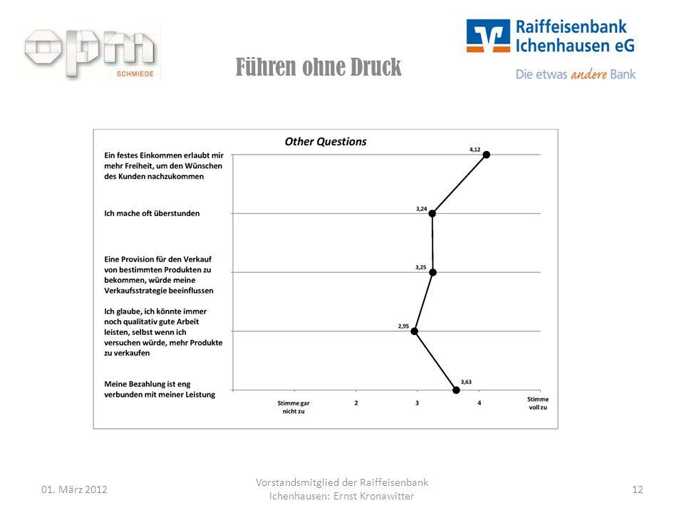 Führen ohne Druck 01. März 2012 Vorstandsmitglied der Raiffeisenbank Ichenhausen: Ernst Kronawitter 12