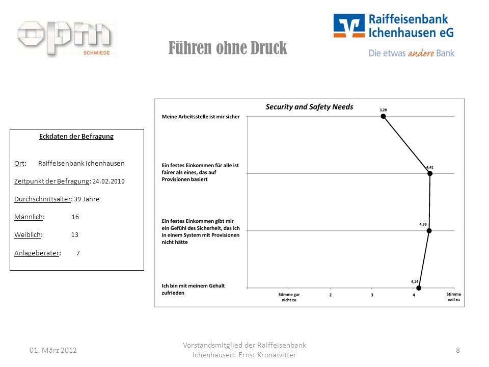 Führen ohne Druck 01. März 20128 Vorstandsmitglied der Raiffeisenbank Ichenhausen: Ernst Kronawitter Eckdaten der Befragung Ort: Raiffeisenbank Ichenh